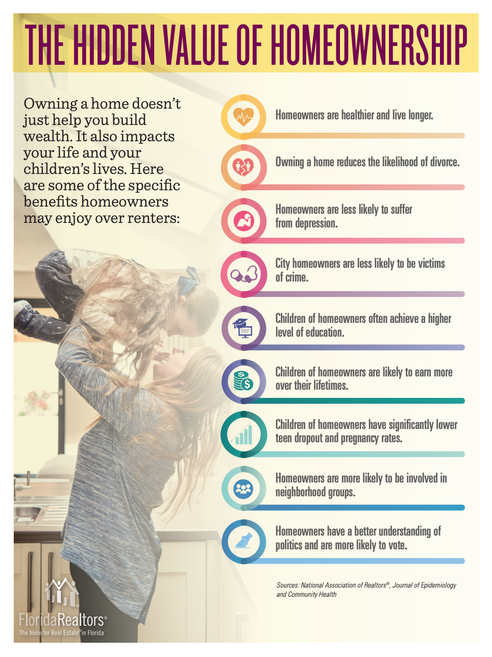 The Hidden Value of Homeownership
