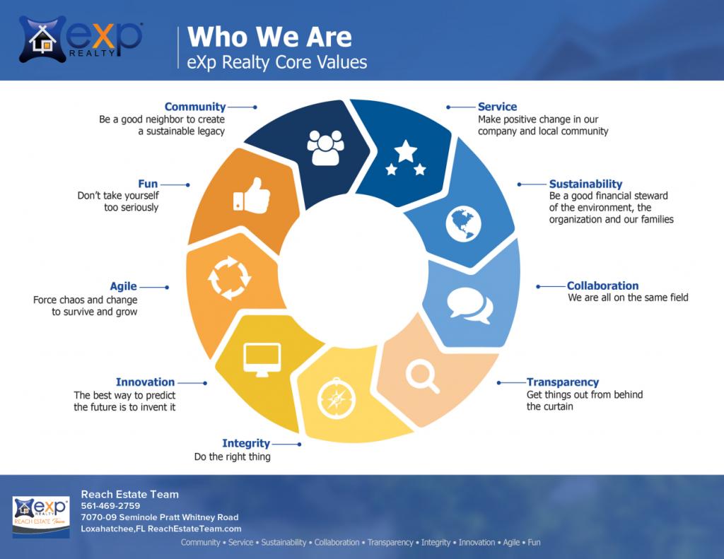 eXp-Marketing-57659
